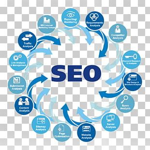 Search Engine Optimization Web Search Engine Digital Marketing Website Search Engine Marketing PNG