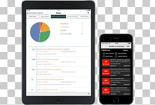 Project Portfolio Management Smartphone Microsoft Project Project Management PNG