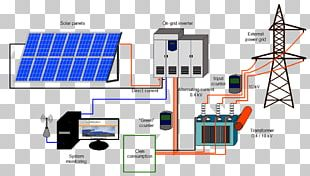 Photovoltaic System Solar Power Grid-connected Photovoltaic Power System Photovoltaic Power Station Electrical Grid PNG