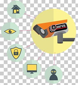 Closed-circuit Television Surveillance Wireless Security Camera Security Alarms & Systems Privacy PNG