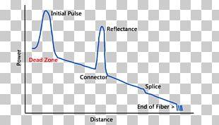 Optical Time-domain Reflectometer Optical Fiber Optics Electrical Cable PNG