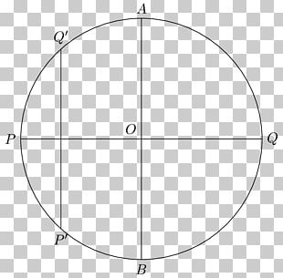 Unit Circle Ellipse Semi-major And Semi-minor Axes Point PNG