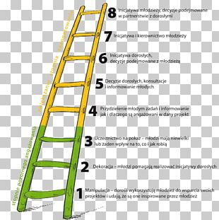 Youth Participation Attic Ladder Process PNG