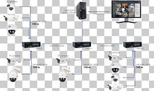 IP Camera Closed-circuit Television Wiring Diagram System Computer Network PNG