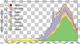 Oil Shale Reserves Shale Oil Extraction Petroleum Production PNG