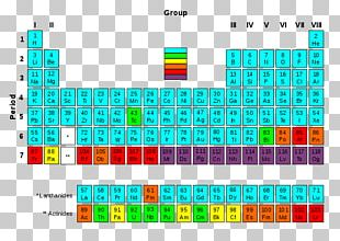 Periodic Table Radioactive Decay Chemical Element Transuranium Element Stable Nuclide PNG