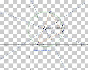 Symmetry Circle Point Pattern Angle PNG