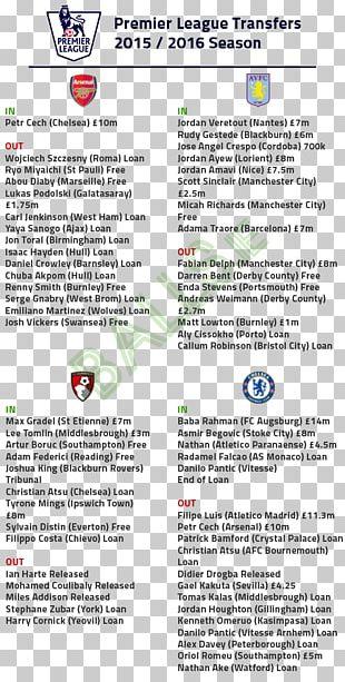 Liverpool F.C. UEFA Champions League Manchester United F.C. Manchester City F.C. Borussia Dortmund PNG