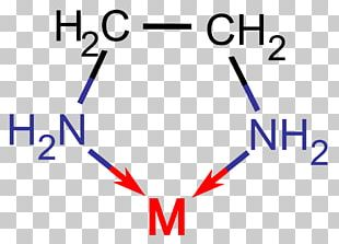Ligand Ethylenediamine Coordination Complex Chemical Compound Hydrazine PNG