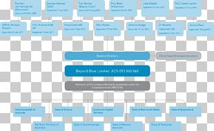 Organizational Structure Corporate Governance Haus Romberg Board Of Directors PNG