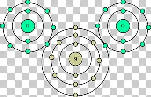 Bohr Model Atomic Theory Carbon Dioxide PNG
