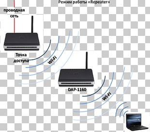 Wireless Router Wireless Access Points Electrical Cable PNG
