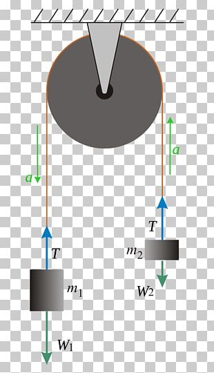 Acceleration formula machine newton's. Force physical body newton