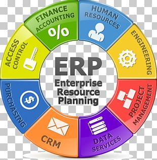 Enterprise Resource Planning Computer Software Business & Productivity Software System PNG