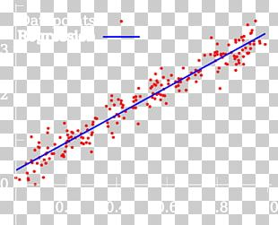 Regression Analysis Scatter Plot Linear Regression Machine Learning Variables PNG