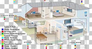 Wiring Diagram Home Wiring Electrical Wires & Cable Schematic PNG
