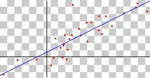 Simple Linear Regression Regression Analysis Linearity Linear Model PNG