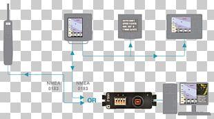 Nmea 0183 PNG Images, Nmea 0183 Clipart Free Download Garmin Nmea Wiring Diagram To Simrad on