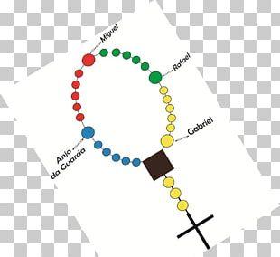 Jewish Prayer Rosary Cigar Humidor PNG