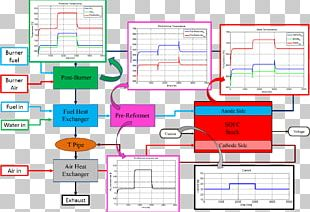 Circuit Diagram Electrical Wires & Cable Wiring Diagram PNG