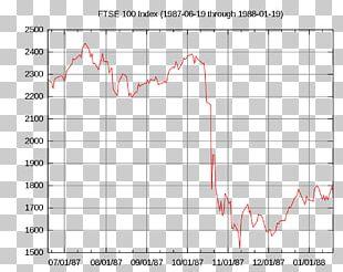 Black Monday Wall Street Crash Of 1929 Stock Market Crash Dow Jones Industrial Average PNG