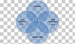 Front-end Web Development Solution Stack Front And Back Ends Software Developer PNG