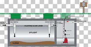 Submersible Pump Septic Tank Sewage Pumping Aerobic Treatment System PNG