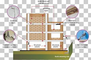 Building Architectural Engineering Floor Plan Structure PNG