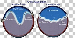 Arctic Oscillation Extreme Weather Global Warming Climate Change PNG