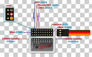 Amateur Radio Geochron Map Wiring Diagram PNG, Clipart, 4k ... on