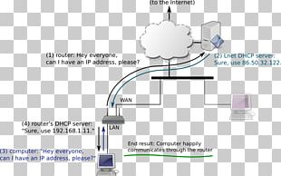Computer Network Diagram Router Local Area Network Internet PNG