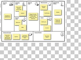 Business Model Canvas Goal Business Plan PNG
