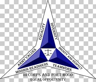 Fort Hood III Corps United States Army PNG