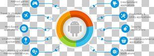 Mobile App Development Android Software Development Java PNG