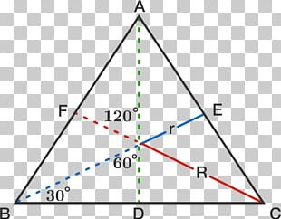Equilateral Triangle Centroid Equilateral Polygon Circumscribed Circle PNG