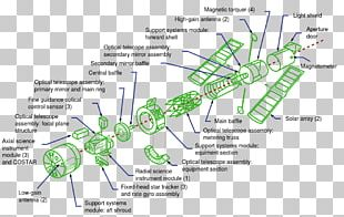 Hubble Space Telescope Reflecting Telescope Refracting Telescope PNG