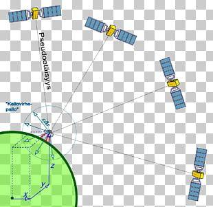 Satellite Navigation Global Positioning System Al Yah Satellite Communications Timation PNG