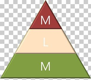 Business Internet Multi-level Marketing Triangle PNG