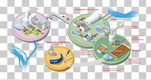 Desalination Water Treatment Wastewater Sewage Treatment Biopolymer PNG