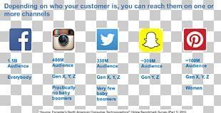 Social Media Marketing Like Button Facebook Instagram PNG