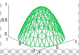 Finite Element Method Applied Mathematics Finite Difference Method Science PNG