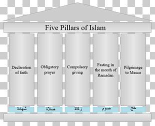 Five Pillars Of Islam Zakat Religion Bible PNG