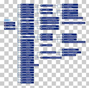 Class Diagram Java Remote Method Invocation Application Programming Interface PNG