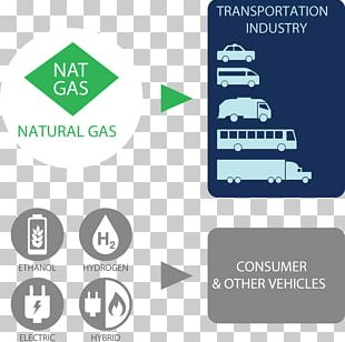 Natural Gas Vehicle Fuel Methane PNG