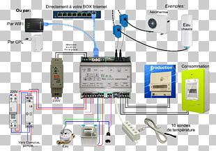 Home Automation Kits Furniture House Water Metering Room PNG