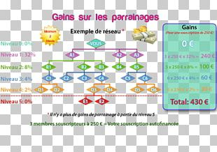 Multi-level Marketing System Data Pyramid Scheme Apadrinhamento PNG