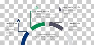 Organization Project Textile Industry Textile Design Planning PNG