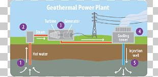 Geothermal Power Geothermal Energy Electricity Generation PNG
