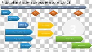 Software Deployment Project Plan Project Management Organization PNG