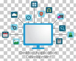 Software Developer Computer Software Software Development Custom Software Solution Stack PNG